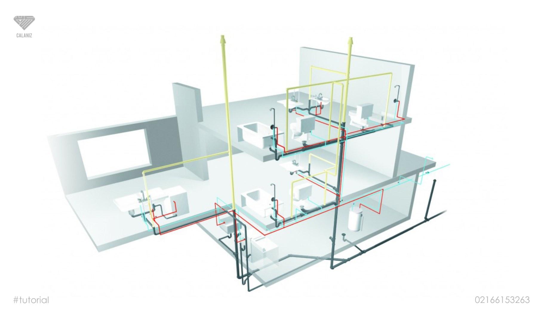محافظت از لوله های پنج لایه در برابر خطرات پیرامون